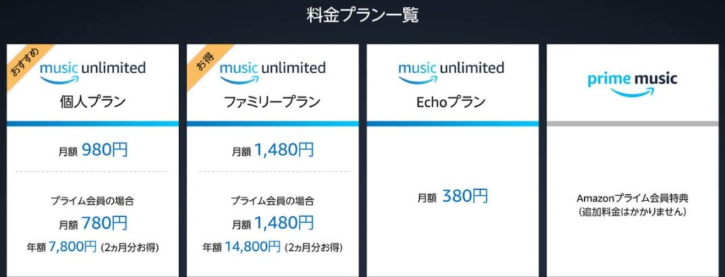 Amazon Music Unlimited 料金プラン
